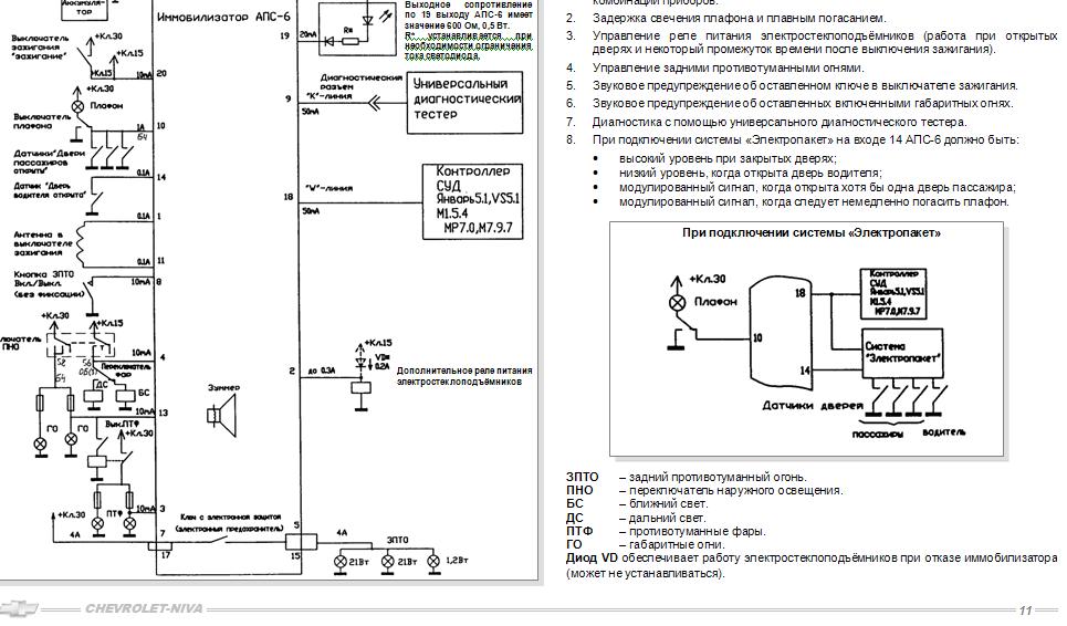 иммобилайзер апс 6