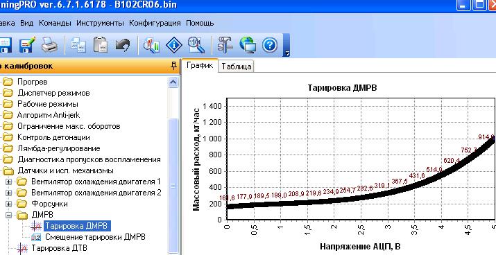 Порядок заполнения тарировочной таблицы (тарировка топливного бака)