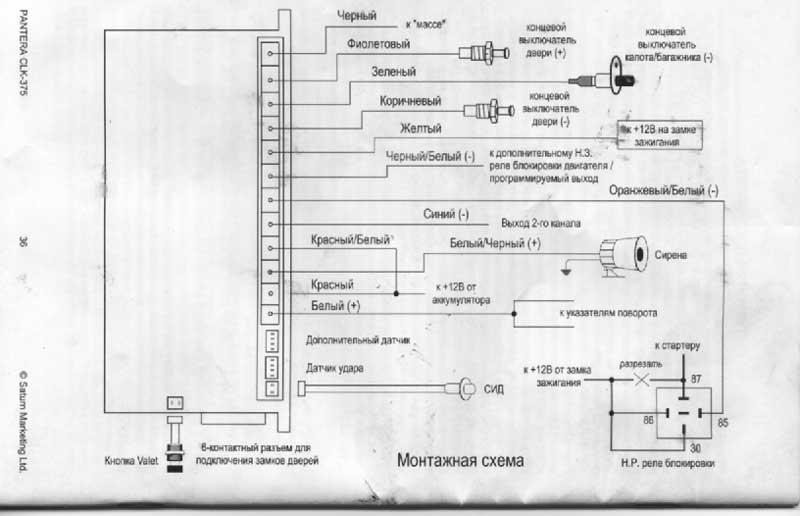 пантера 375 инструкция img-1